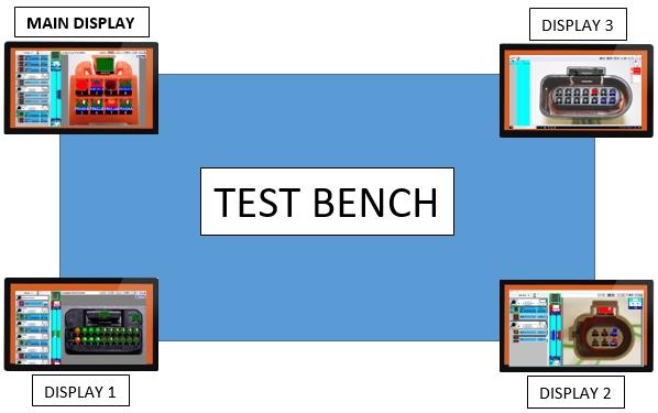 Wire Harness Test Software – HETOS - Creasoft